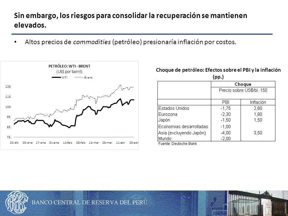 Sin embargo, los riesgos para consolidar la recuperación se mantienen elevados.