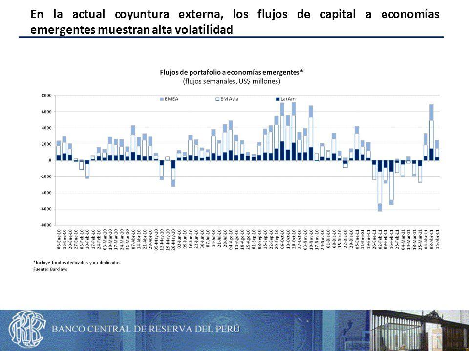 En la actual coyuntura externa, los flujos de capital a economías emergentes muestran alta volatilidad