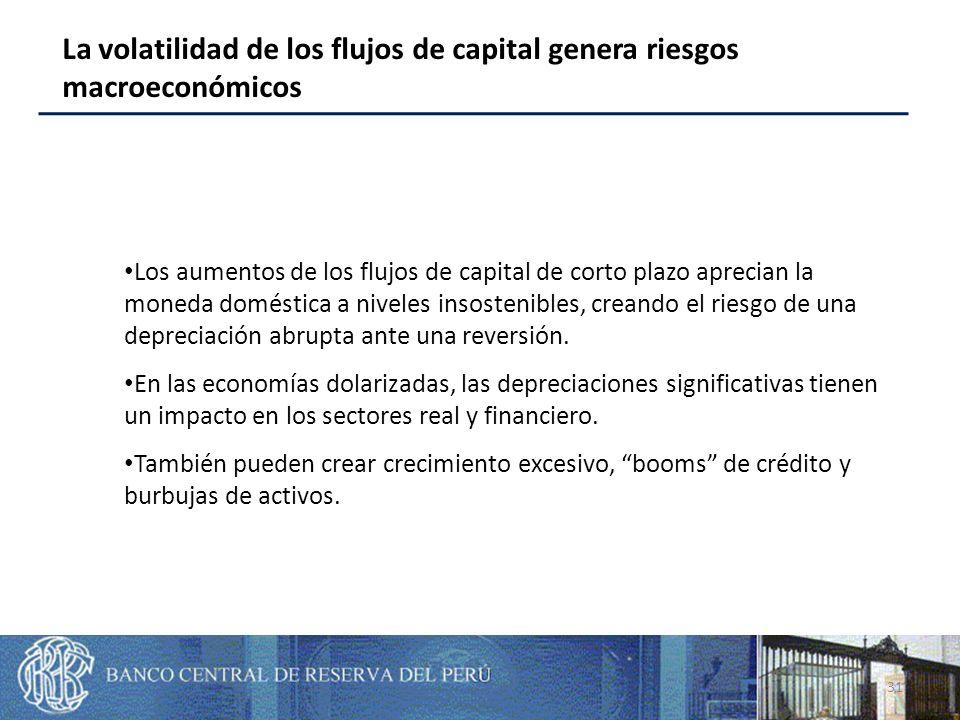 La volatilidad de los flujos de capital genera riesgos macroeconómicos 31 Los aumentos de los flujos de capital de corto plazo aprecian la moneda doméstica a niveles insostenibles, creando el riesgo de una depreciación abrupta ante una reversión.
