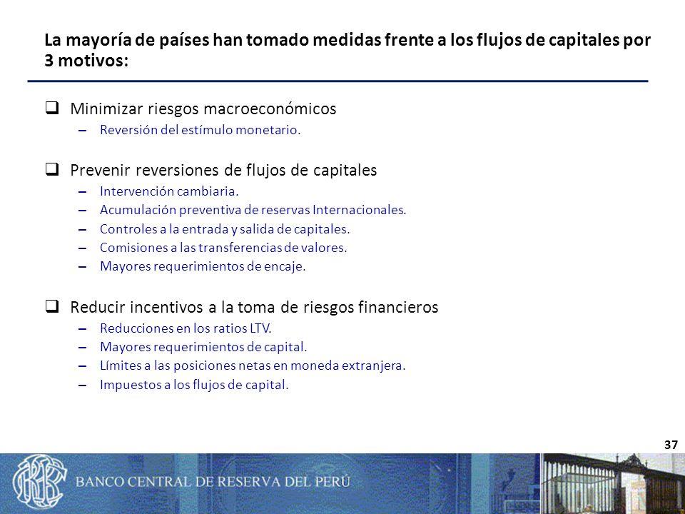 37 La mayoría de países han tomado medidas frente a los flujos de capitales por 3 motivos: Minimizar riesgos macroeconómicos – Reversión del estímulo monetario.