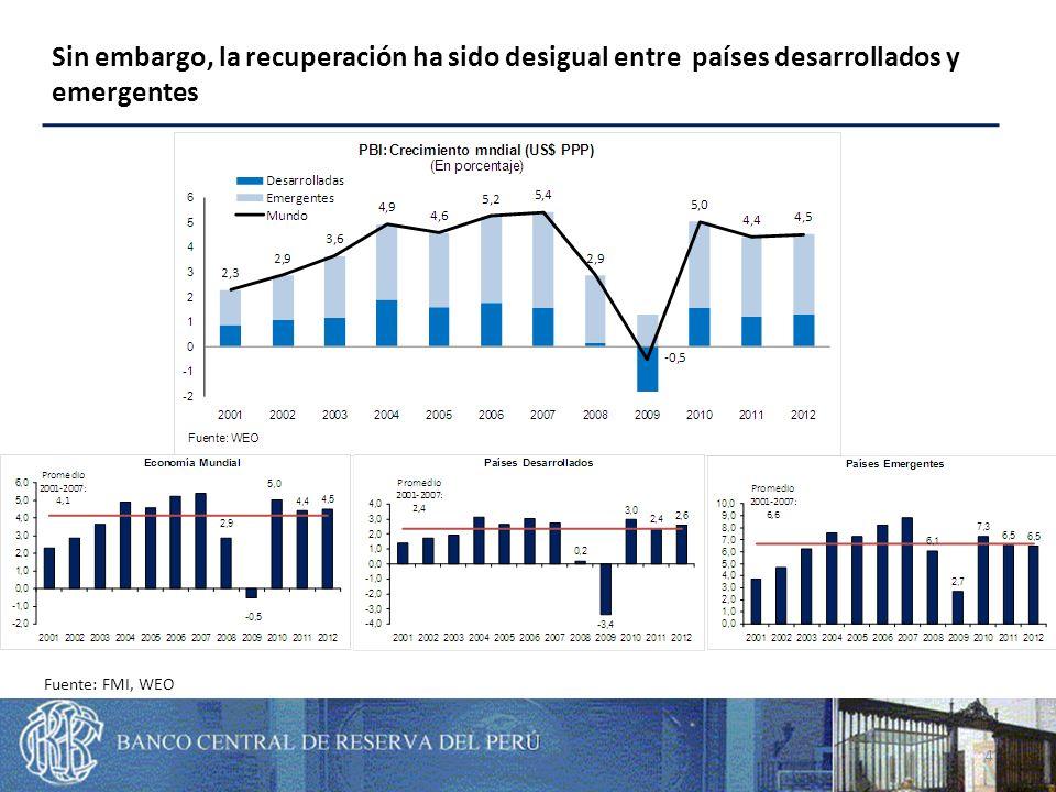 45 En 1980 el PBI per cápita del Perú era superior al de Corea y Chile Fuente: WEO - FMI
