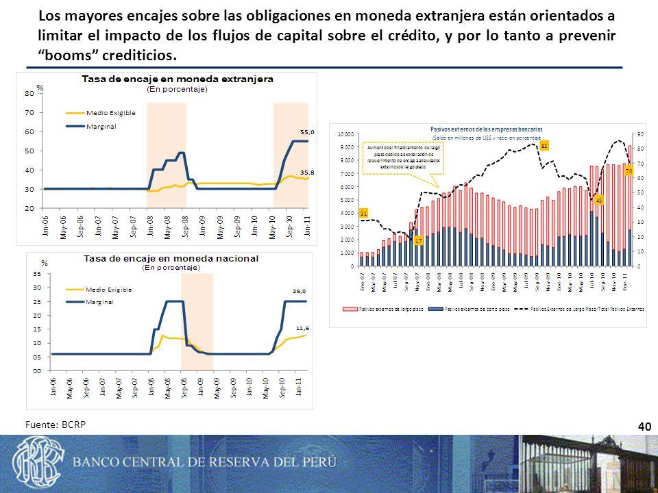 40 Los mayores encajes sobre las obligaciones en moneda extranjera están orientados a limitar el impacto de los flujos de capital sobre el crédito, y por lo tanto a prevenir booms crediticios.