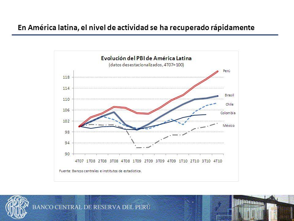 26 Fuente: Barclays Capital WTI (eje derecho) El retiro de estímulo monetario responde a la rápida recuperación de la demanda doméstica y a las presiones inflacionarias generadas por el aumento de los precios de los commodities.