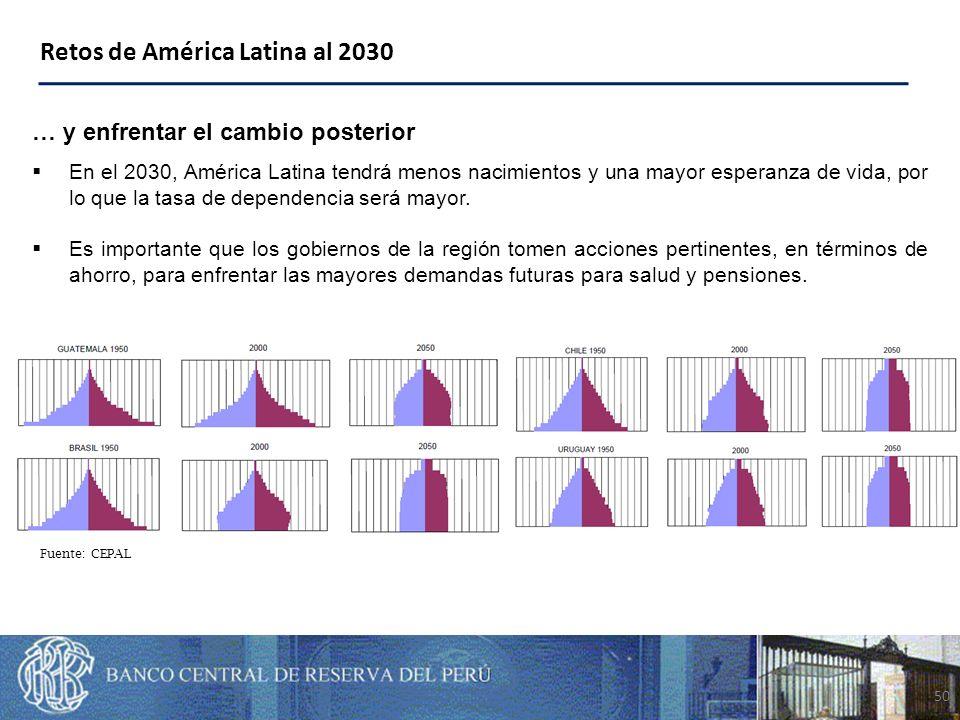 50 Retos de América Latina al 2030 … y enfrentar el cambio posterior En el 2030, América Latina tendrá menos nacimientos y una mayor esperanza de vida, por lo que la tasa de dependencia será mayor.