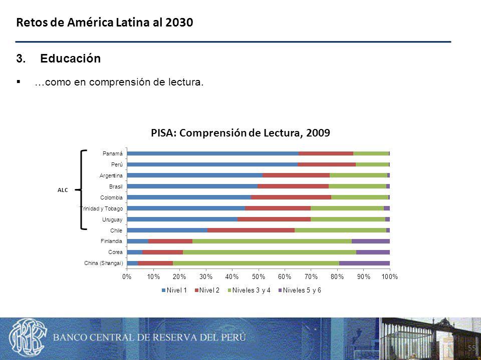 55 3.Educación …como en comprensión de lectura. ALC Retos de América Latina al 2030