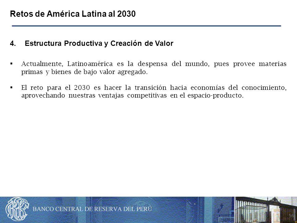56 4.Estructura Productiva y Creación de Valor Actualmente, Latinoamérica es la despensa del mundo, pues provee materias primas y bienes de bajo valor agregado.