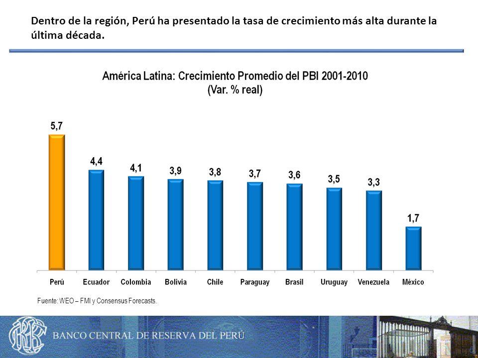 57 5.Mantener niveles adecuados de inversión Inversión / PBI 2010* Brasil18 Chile22 Colombia22 México24 Perú25 * Moodys Handbook.