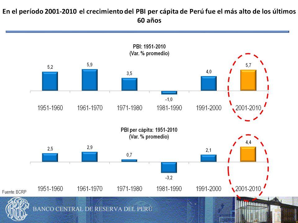48 Retos para las economías emergentes hacia el 2030 Reducir la dependencia de las economías desarrolladas Incremento de la demanda doméstica en economías con fuerte sesgo exportador (China).