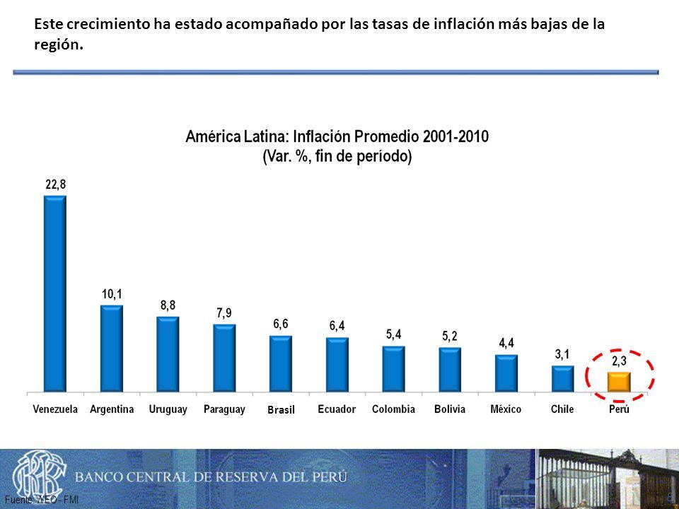 8 Fuente: WEO - FMI Este crecimiento ha estado acompañado por las tasas de inflación más bajas de la región.