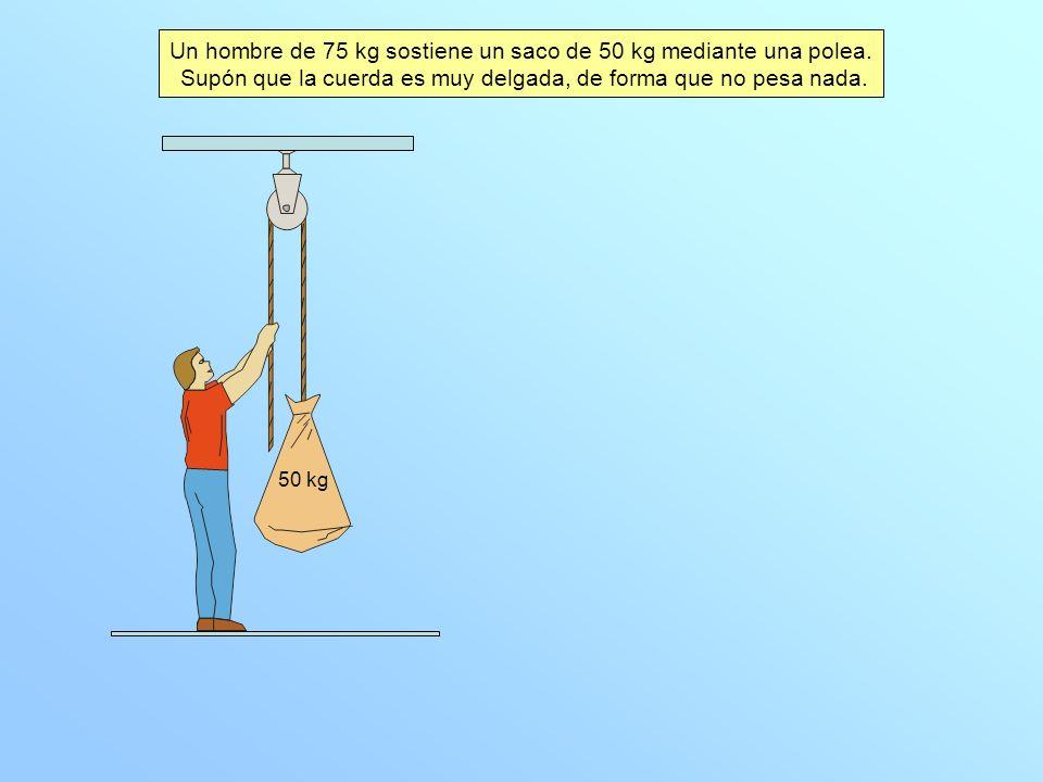 50 kg Un hombre de 75 kg sostiene un saco de 50 kg mediante una polea. Supón que la cuerda es muy delgada, de forma que no pesa nada.