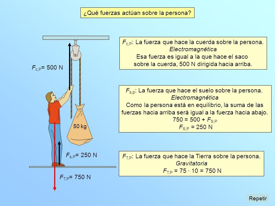¿Qué fuerzas actúan sobre la persona? F T,P = 750 N F T,P : La fuerza que hace la Tierra sobre la persona. Gravitatoria F T,P = 75 · 10 = 750 N 50 kg