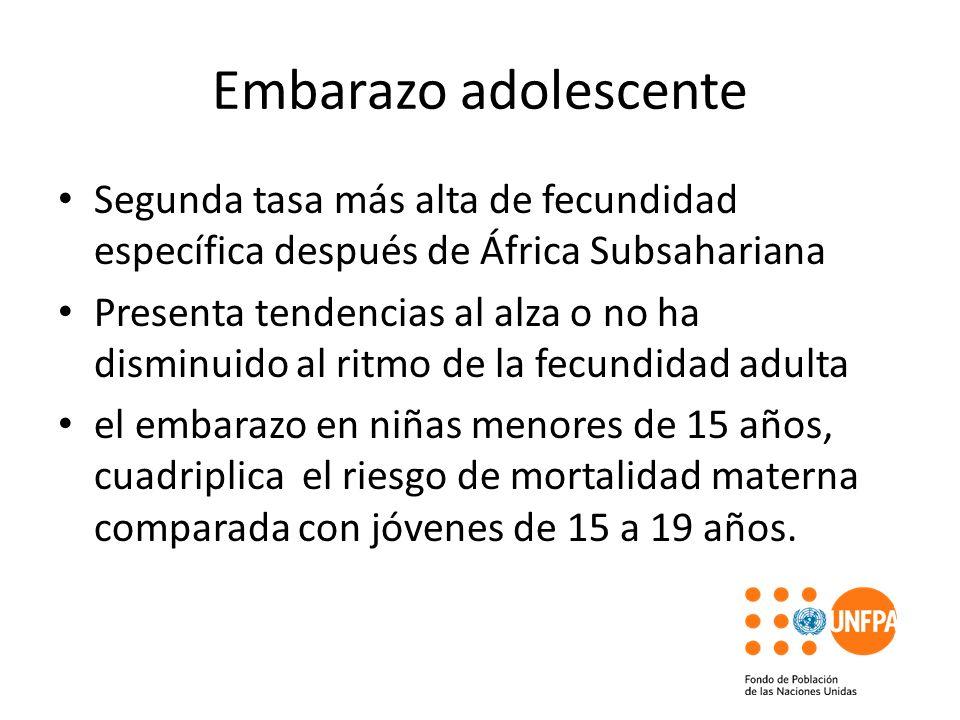 Embarazo adolescente Segunda tasa más alta de fecundidad específica después de África Subsahariana Presenta tendencias al alza o no ha disminuido al r