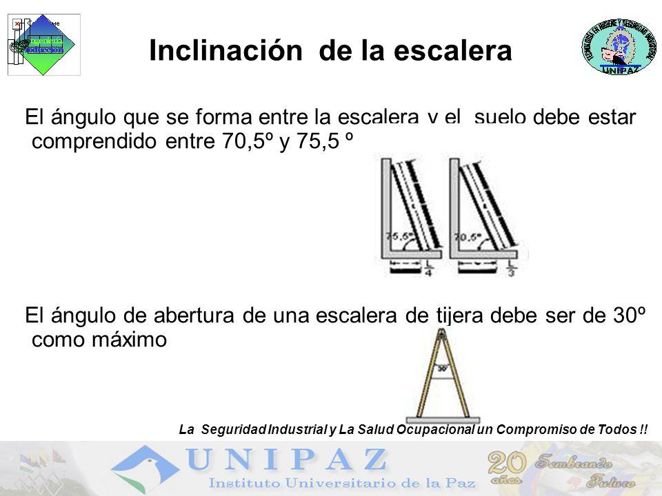 El ángulo que se forma entre la escalera y el suelo debe estar comprendido entre 70,5º y 75,5 º El ángulo de abertura de una escalera de tijera debe ser de 30º como máximo Inclinación de la escalera La Seguridad Industrial y La Salud Ocupacional un Compromiso de Todos !!