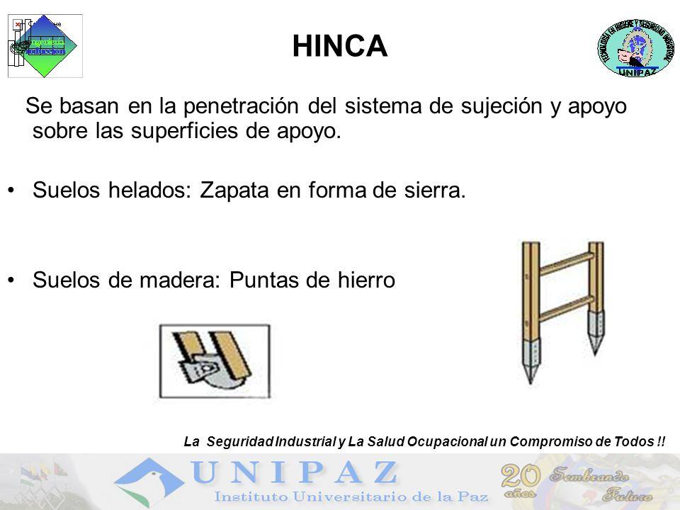 HINCA Se basan en la penetración del sistema de sujeción y apoyo sobre las superficies de apoyo.