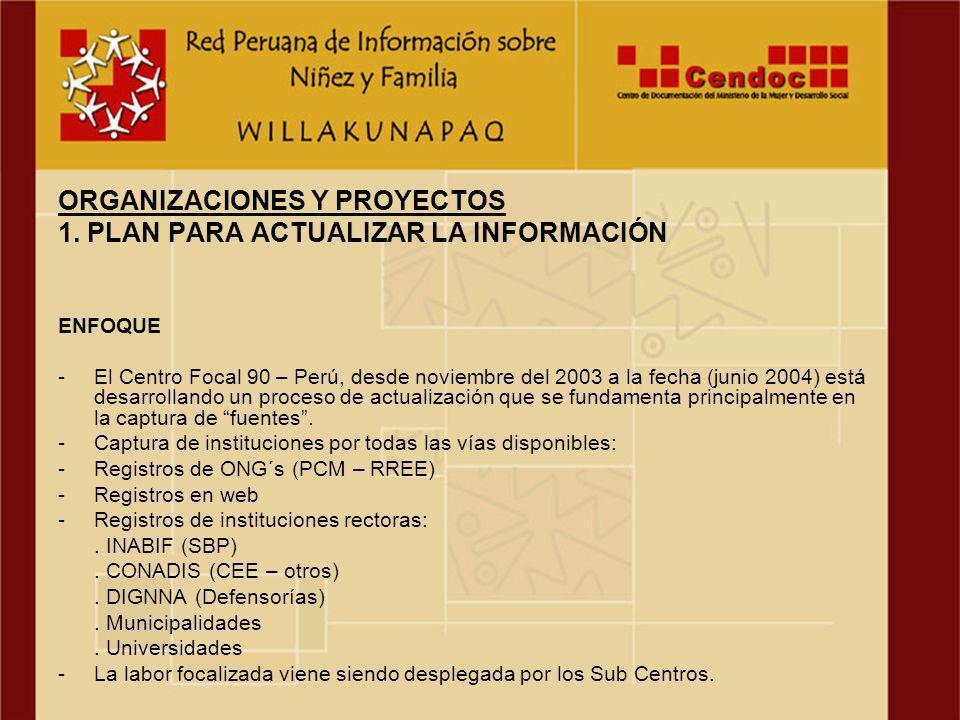 ENFOQUE -El Centro Focal 90 – Perú, desde noviembre del 2003 a la fecha (junio 2004) está desarrollando un proceso de actualización que se fundamenta principalmente en la captura de fuentes.
