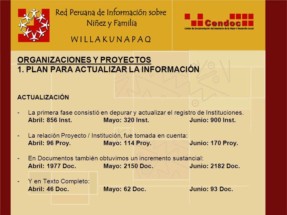 ACTUALIZACIÓN -La primera fase consistió en depurar y actualizar el registro de Instituciones.