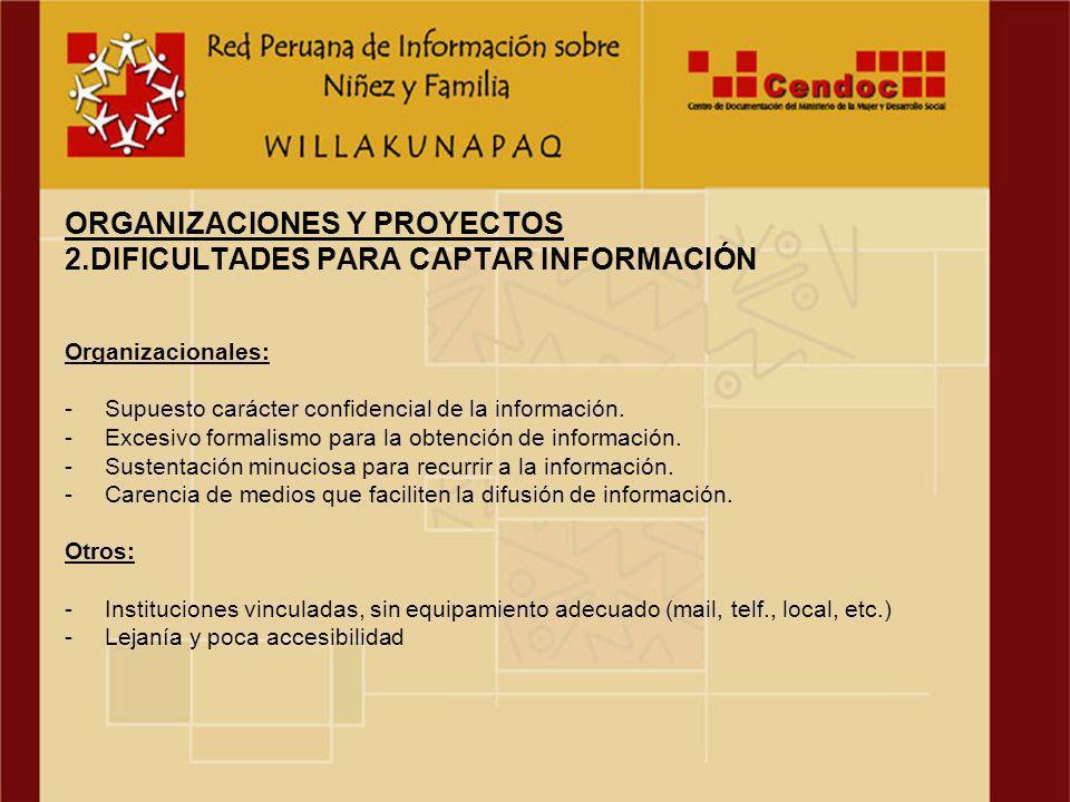 Organizacionales: -Supuesto carácter confidencial de la información.