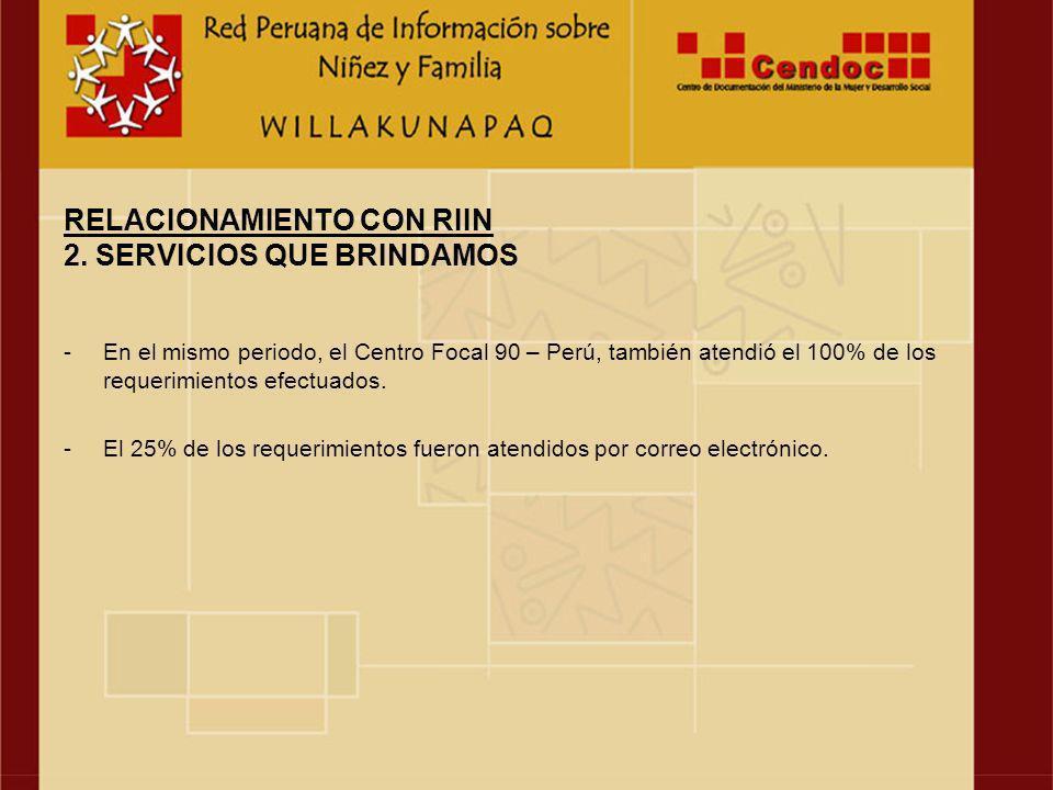 -En el mismo periodo, el Centro Focal 90 – Perú, también atendió el 100% de los requerimientos efectuados.