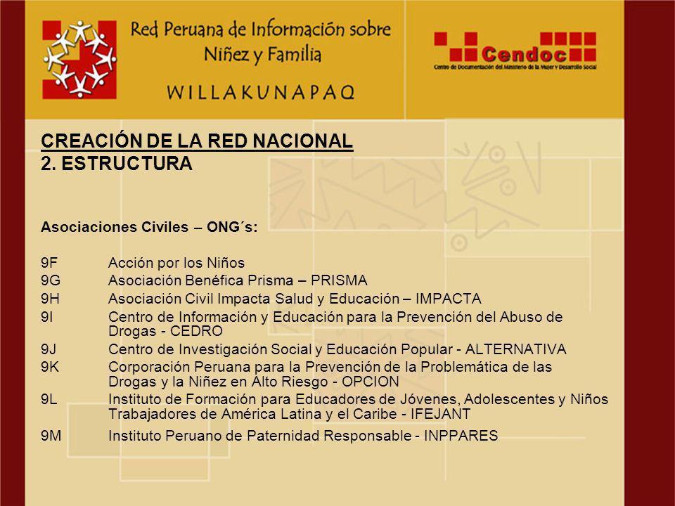 Asociaciones Civiles – ONG´s: 9FAcción por los Niños 9GAsociación Benéfica Prisma – PRISMA 9HAsociación Civil Impacta Salud y Educación – IMPACTA 9ICentro de Información y Educación para la Prevención del Abuso de Drogas - CEDRO 9JCentro de Investigación Social y Educación Popular - ALTERNATIVA 9KCorporación Peruana para la Prevención de la Problemática de las Drogas y la Niñez en Alto Riesgo - OPCION 9LInstituto de Formación para Educadores de Jóvenes, Adolescentes y Niños Trabajadores de América Latina y el Caribe - IFEJANT 9MInstituto Peruano de Paternidad Responsable - INPPARES CREACIÓN DE LA RED NACIONAL 2.