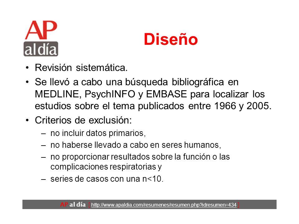 AP al día [ http://www.apaldia.com/resumenes/resumen.php?idresumen=434 ] Diseño Revisión sistemática. Se llevó a cabo una búsqueda bibliográfica en ME