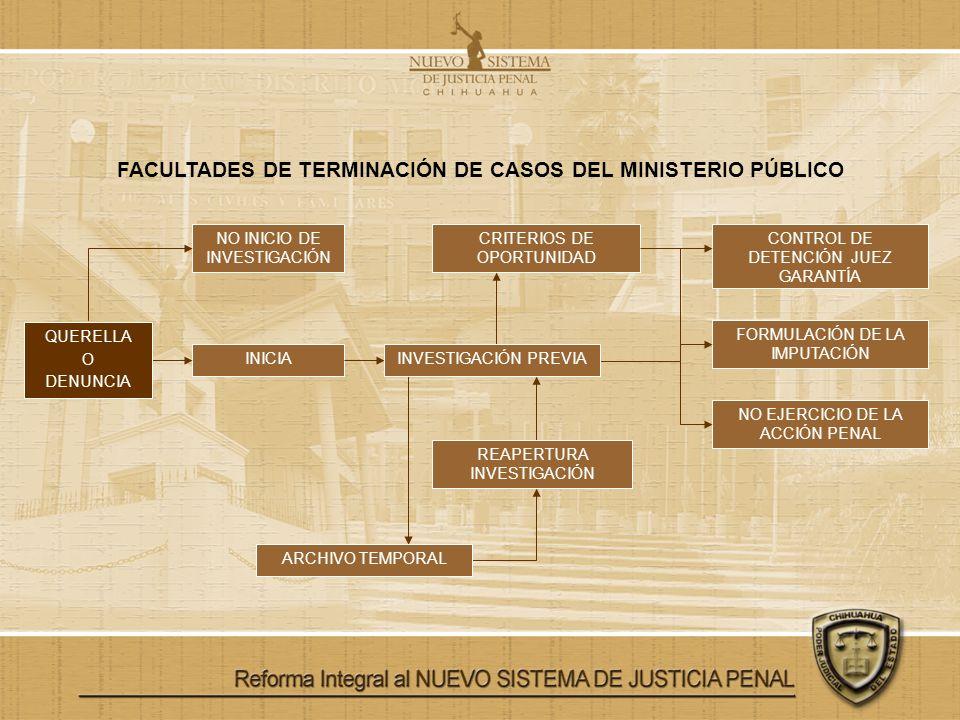 FACULTADES DE TERMINACIÓN DE CASOS DEL MINISTERIO PÚBLICO NO INICIO DE INVESTIGACIÓN INICIA CRITERIOS DE OPORTUNIDAD CONTROL DE DETENCIÓN JUEZ GARANTÍ