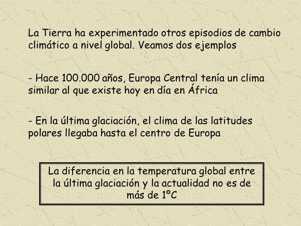 ¿HUBO CAMBIOS CLIMÁTICOS EN EL PASADO?