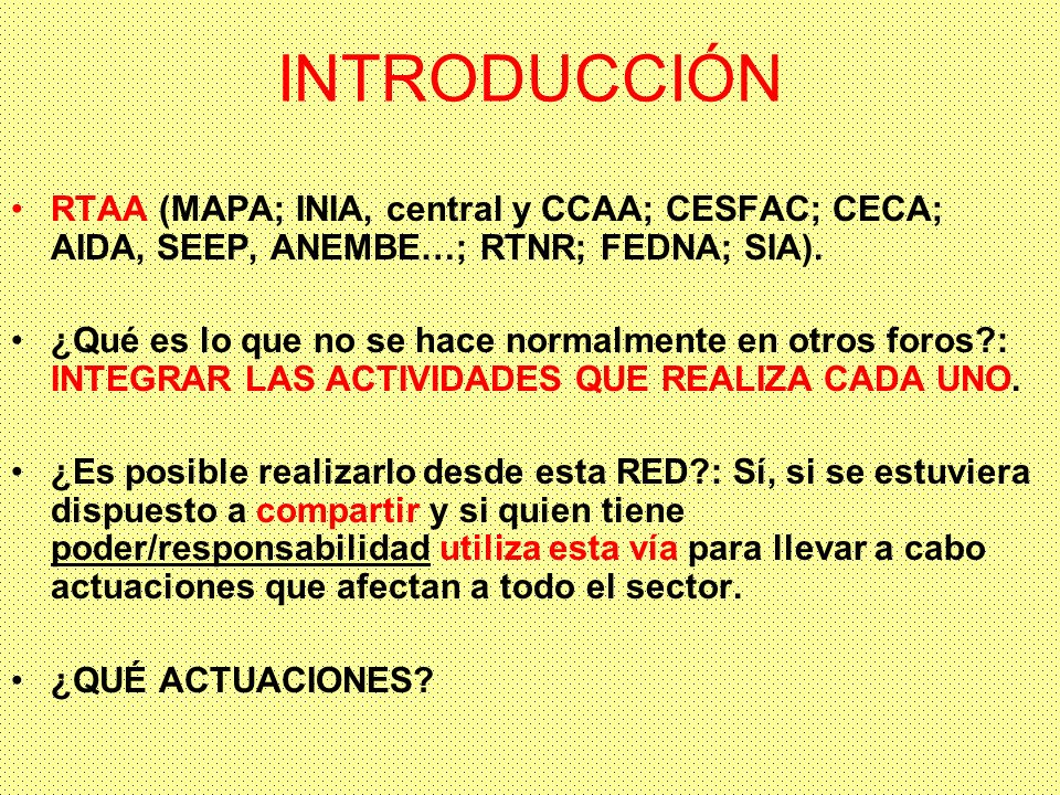 INTRODUCCIÓN RTAA (MAPA; INIA, central y CCAA; CESFAC; CECA; AIDA, SEEP, ANEMBE…; RTNR; FEDNA; SIA). ¿Qué es lo que no se hace normalmente en otros fo