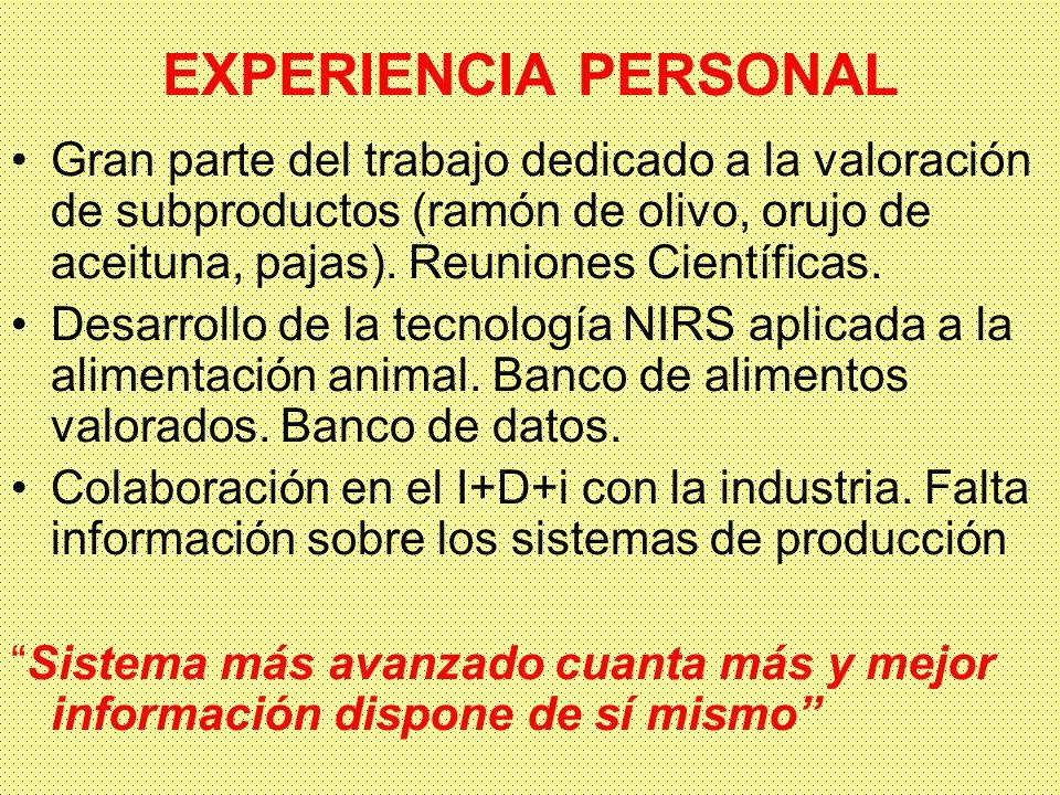 EXPERIENCIA PERSONAL Gran parte del trabajo dedicado a la valoración de subproductos (ramón de olivo, orujo de aceituna, pajas). Reuniones Científicas
