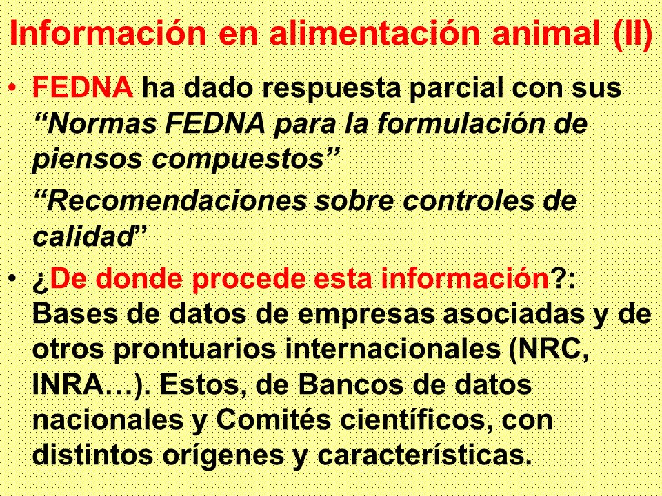 Información en alimentación animal (II) FEDNA ha dado respuesta parcial con sus Normas FEDNA para la formulación de piensos compuestos Recomendaciones sobre controles de calidad ¿De donde procede esta información : Bases de datos de empresas asociadas y de otros prontuarios internacionales (NRC, INRA…).