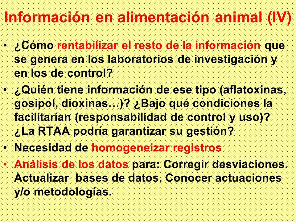 Información en alimentación animal (lV) ¿Cómo rentabilizar el resto de la información que se genera en los laboratorios de investigación y en los de control.