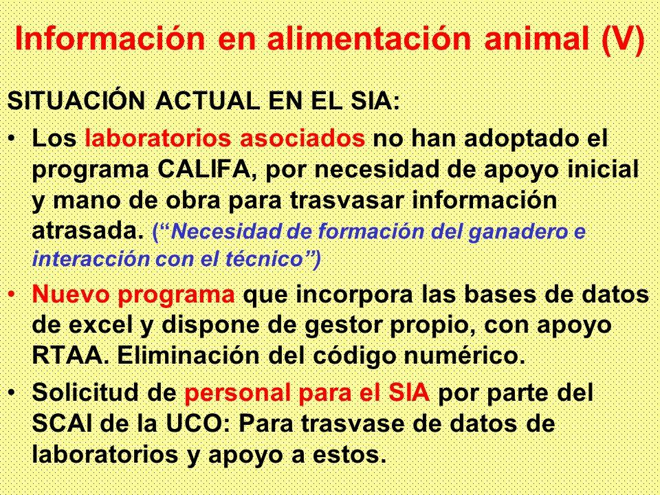 Información en alimentación animal (V) SITUACIÓN ACTUAL EN EL SIA: Los laboratorios asociados no han adoptado el programa CALIFA, por necesidad de apoyo inicial y mano de obra para trasvasar información atrasada.
