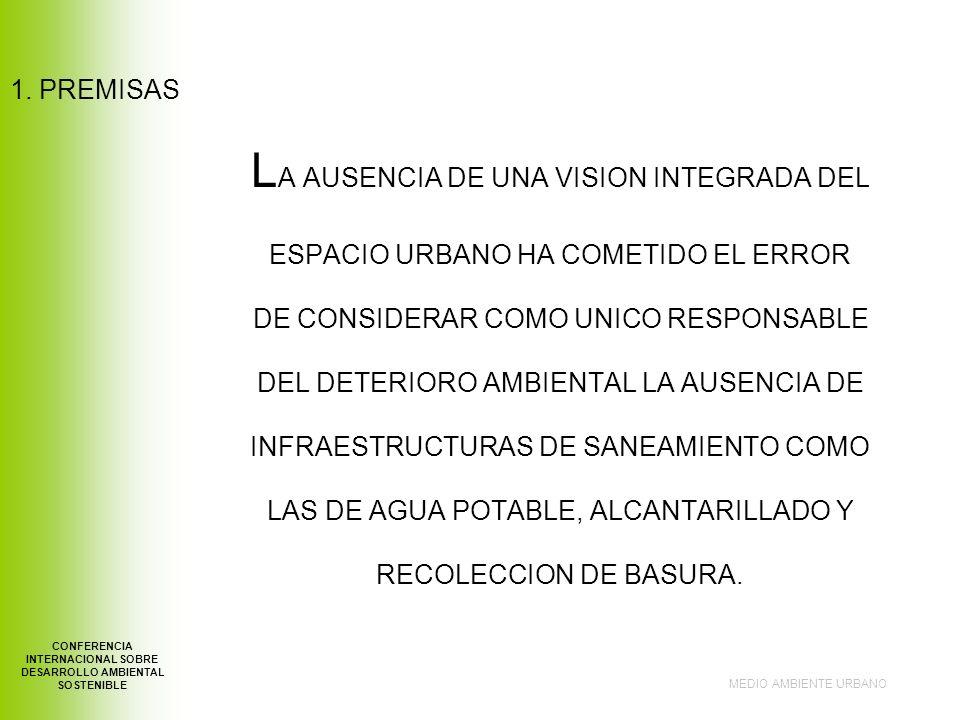 MEDIO AMBIENTE URBANO CONFERENCIA INTERNACIONAL SOBRE DESARROLLO AMBIENTAL SOSTENIBLE 5.