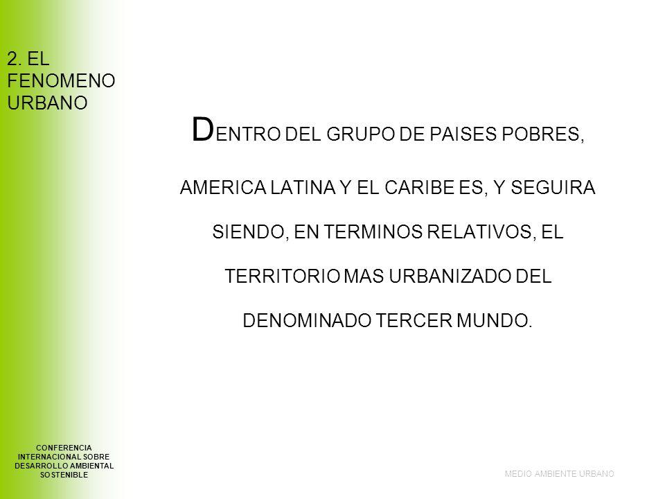 2. EL FENOMENO URBANO MEDIO AMBIENTE URBANO CONFERENCIA INTERNACIONAL SOBRE DESARROLLO AMBIENTAL SOSTENIBLE D ENTRO DEL GRUPO DE PAISES POBRES, AMERIC