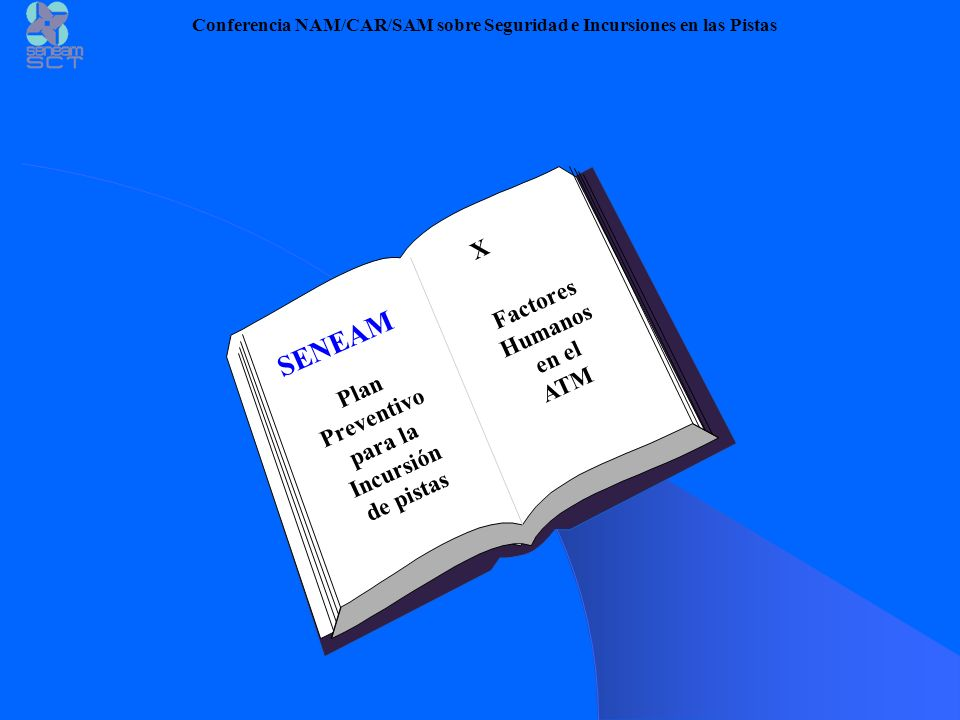 Factores Humanos en el ATM SENEAM Plan Preventivo para la Incursión de pistas Conferencia NAM/CAR/SAM sobre Seguridad e Incursiones en las Pistas X
