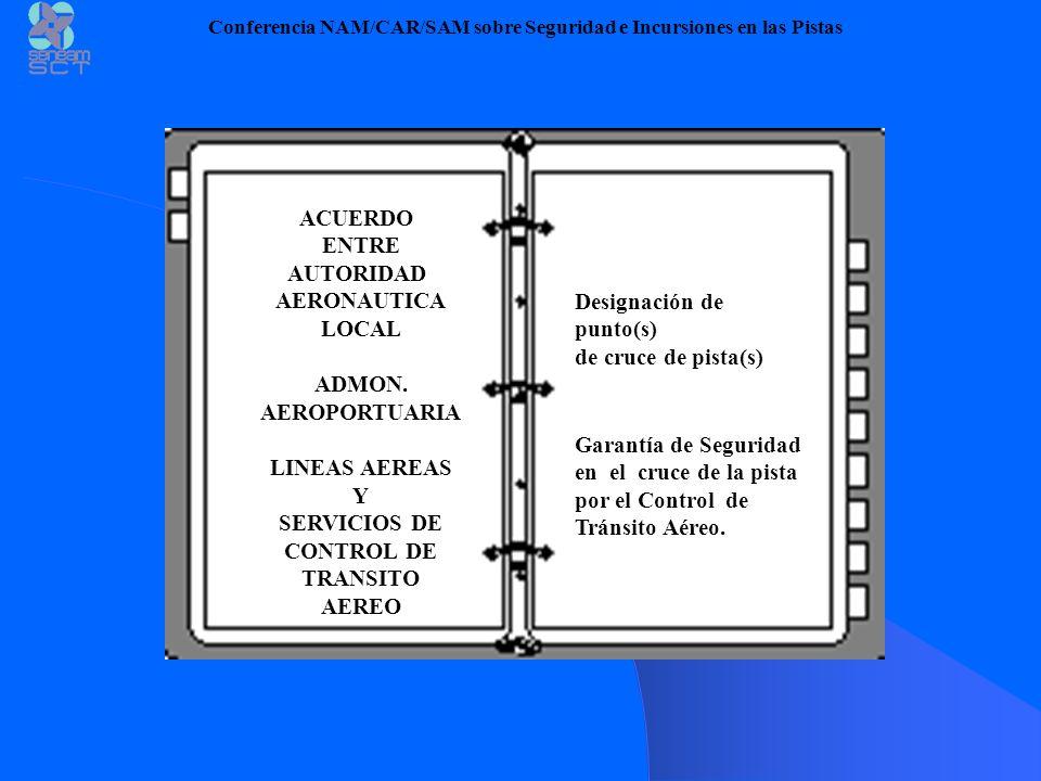 Conferencia NAM/CAR/SAM sobre Seguridad e Incursiones en las Pistas ACUERDO ENTRE AUTORIDAD AERONAUTICA LOCAL ADMON. AEROPORTUARIA LINEAS AEREAS Y SER