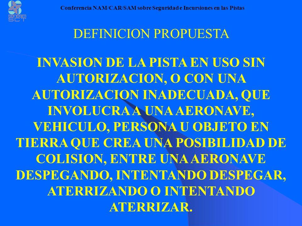 INVASION DE LA PISTA EN USO SIN AUTORIZACION, O CON UNA AUTORIZACION INADECUADA, QUE INVOLUCRA A UNA AERONAVE, VEHICULO, PERSONA U OBJETO EN TIERRA QUE CREA UNA POSIBILIDAD DE COLISION, ENTRE UNA AERONAVE DESPEGANDO, INTENTANDO DESPEGAR, ATERRIZANDO O INTENTANDO ATERRIZAR.