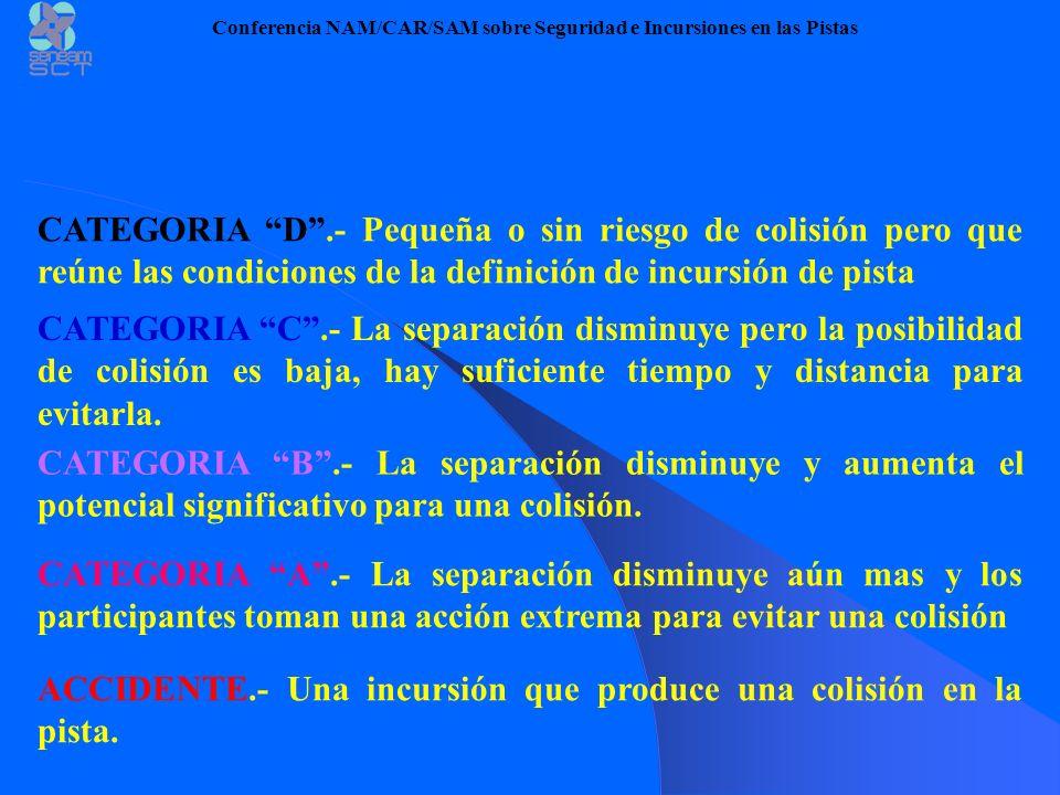 CATEGORIA C.- La separación disminuye pero la posibilidad de colisión es baja, hay suficiente tiempo y distancia para evitarla. CATEGORIA B.- La separ
