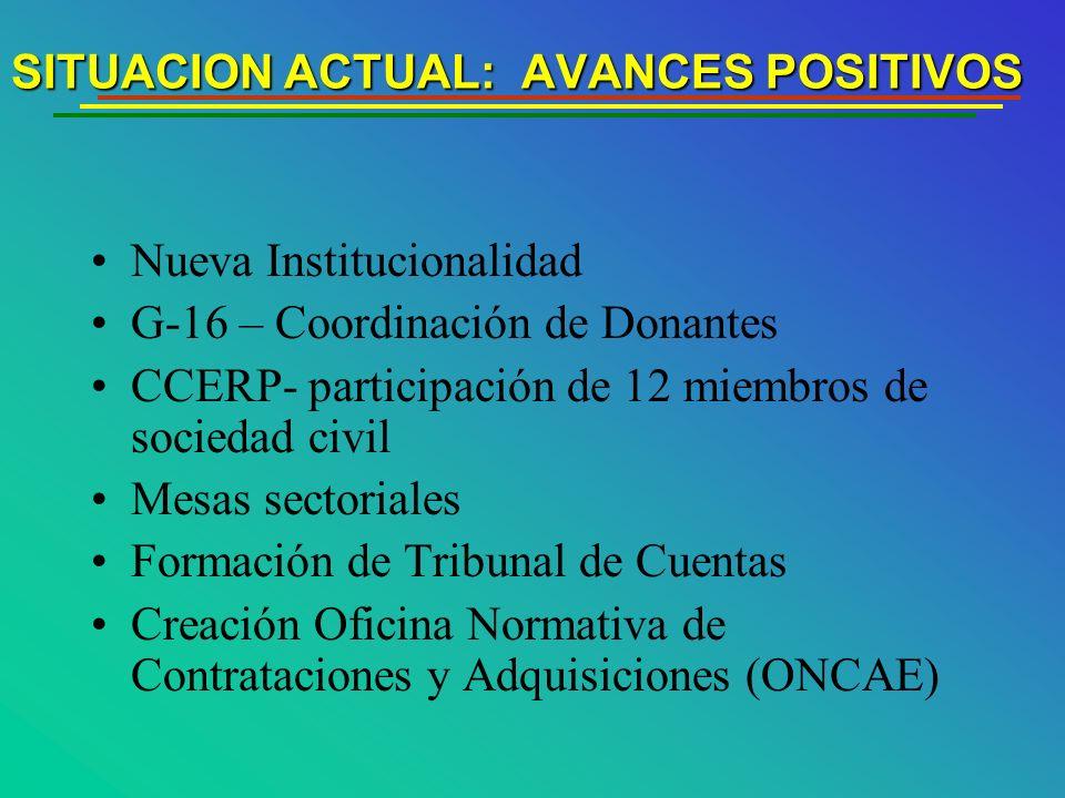 SITUACION ACTUAL: AVANCES POSITIVOS Nueva Institucionalidad G-16 – Coordinación de Donantes CCERP- participación de 12 miembros de sociedad civil Mesa