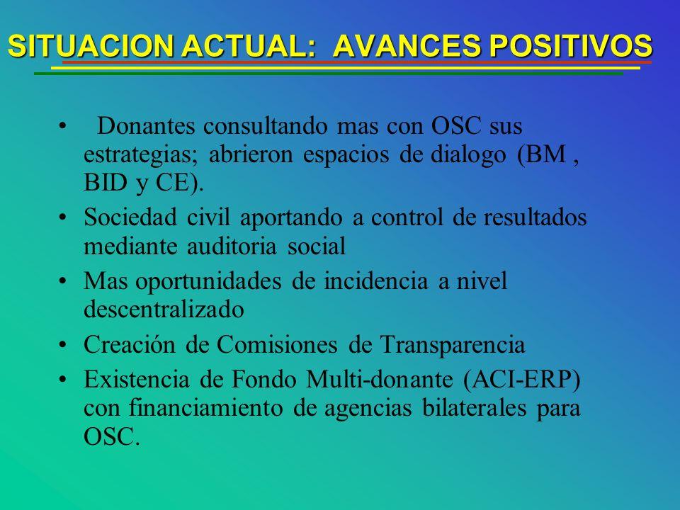 SITUACION ACTUAL: AVANCES POSITIVOS Donantes consultando mas con OSC sus estrategias; abrieron espacios de dialogo (BM, BID y CE). Sociedad civil apor