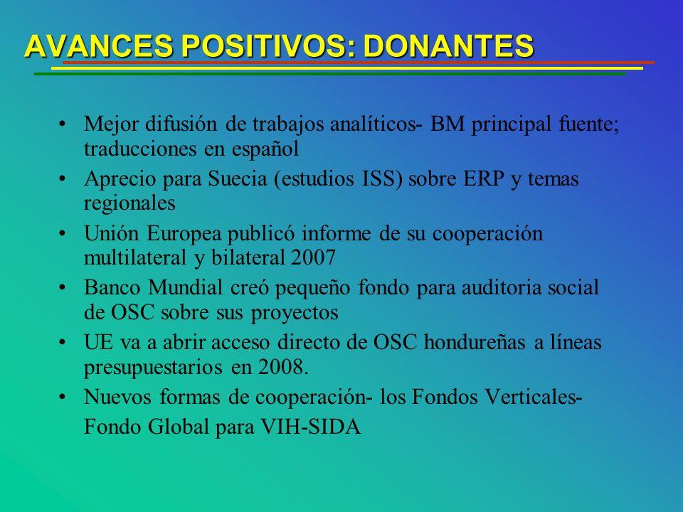 AVANCES POSITIVOS: DONANTES AVANCES POSITIVOS: DONANTES Mejor difusión de trabajos analíticos- BM principal fuente; traducciones en español Aprecio pa