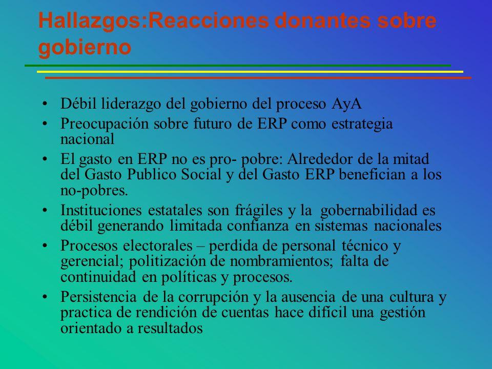 Hallazgos:Reacciones donantes sobre gobierno Débil liderazgo del gobierno del proceso AyA Preocupación sobre futuro de ERP como estrategia nacional El