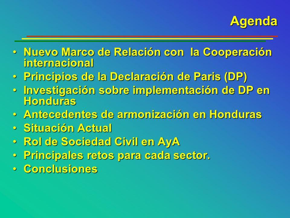 Agenda Nuevo Marco de Relación con la Cooperación internacionalNuevo Marco de Relación con la Cooperación internacional Principios de la Declaración de Paris (DP)Principios de la Declaración de Paris (DP) Investigación sobre implementación de DP en HondurasInvestigación sobre implementación de DP en Honduras Antecedentes de armonización en HondurasAntecedentes de armonización en Honduras Situación ActualSituación Actual Rol de Sociedad Civil en AyARol de Sociedad Civil en AyA Principales retos para cada sector.Principales retos para cada sector.