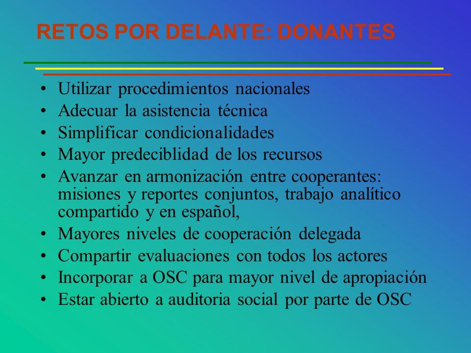 RETOS POR DELANTE: DONANTES Utilizar procedimientos nacionales Adecuar la asistencia técnica Simplificar condicionalidades Mayor predeciblidad de los