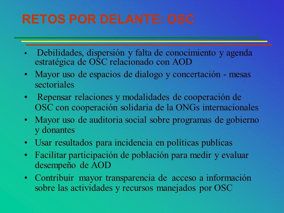 RETOS POR DELANTE: OSC Debilidades, dispersión y falta de conocimiento y agenda estratégica de OSC relacionado con AOD Mayor uso de espacios de dialog