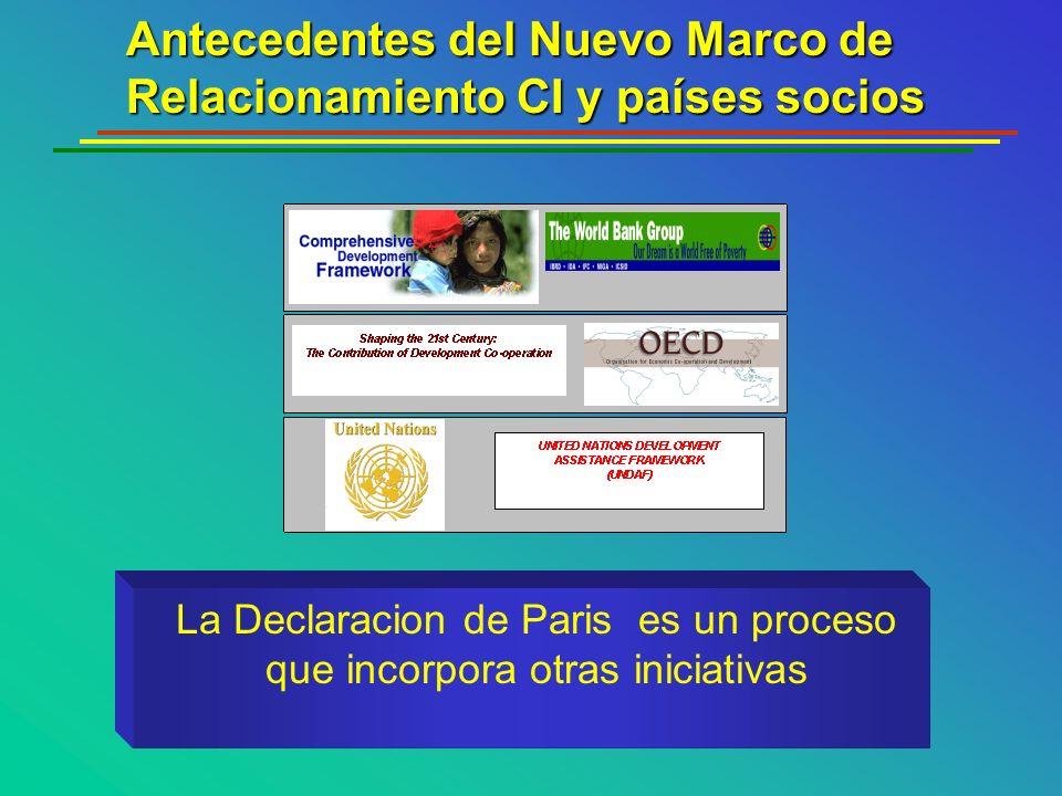 La Declaracion de Paris es un proceso que incorpora otras iniciativas Antecedentes del Nuevo Marco de Relacionamiento CI y países socios