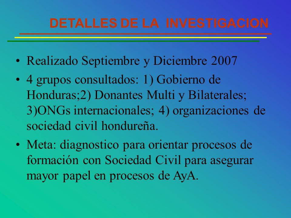 DETALLES DE LA INVESTIGACION Realizado Septiembre y Diciembre 2007 4 grupos consultados: 1) Gobierno de Honduras;2) Donantes Multi y Bilaterales; 3)ON