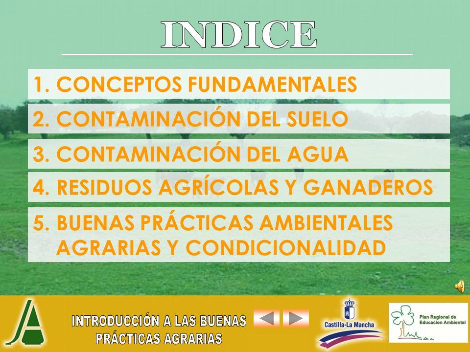 MENU 1. CONCEPTOS FUNDAMENTALES 2. CONTAMINACIÓN DEL SUELO 3. CONTAMINACIÓN DEL AGUA 4. RESIDUOS AGRÍCOLAS Y GANADEROS 5. BUENAS PRÁCTICAS AMBIENTALES