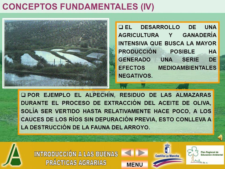 MENU VAMOS A ANALIZAR LOS TRES EFECTOS MÁS IMPORTANTES DE LA AGRICULTURA Y LA GANADERÍA: CONTAMINACIÓN DEL SUELO.