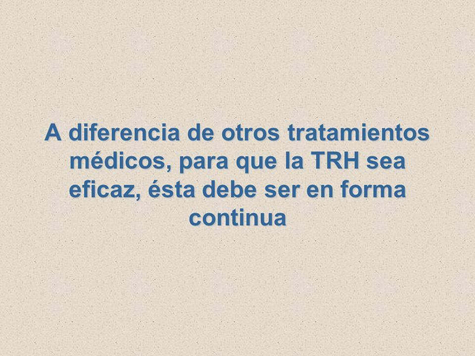Permanencia en TRH Maximiza la calidad de vida Aumenta expectativa de vida Resuelve problemas asociados al hipoestrogenismo