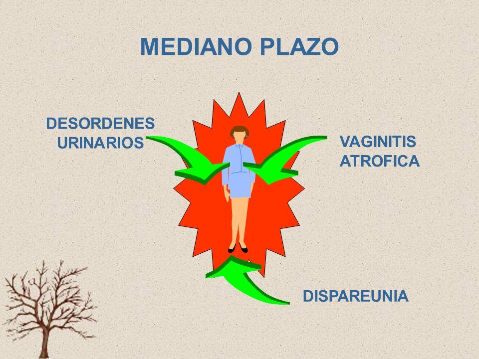 DISMINUCION DE LIBIDO INSOMNIO DEPRESION HEMORRAGIA IRREGULAR TRASTORNOS VASOMOTORES IRRITABILIDAD FATIGA CORTO PLAZO